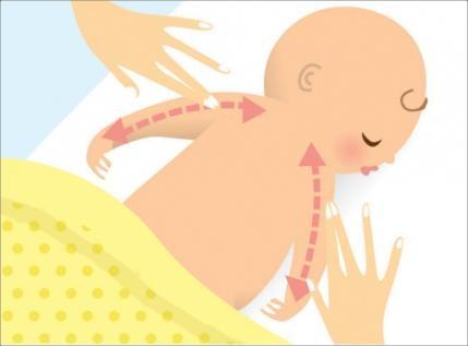 cách chăm trẻ sơ sinh