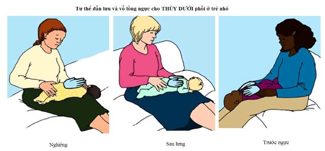 viêm phổi ở trẻ nhỏ, viêm phổi ở trẻ em